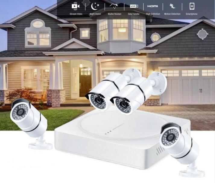 Ansjer-Blog Post-what Is The Difference Between Ip And Cctv Cameras