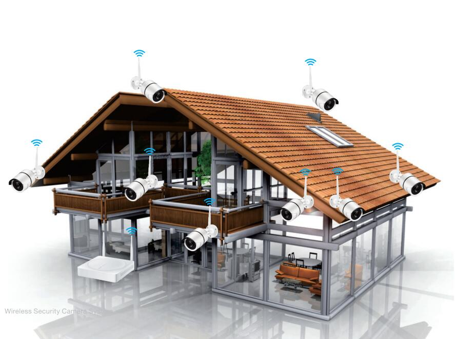 Ansjer-What are the functions of an IP CCTV camera-1
