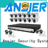 best 1080p security camera system channel series for indoors or outdoors